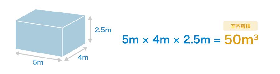 5m×4m×2.5m = 50m3